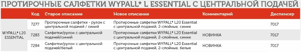 wypall ребрендинг